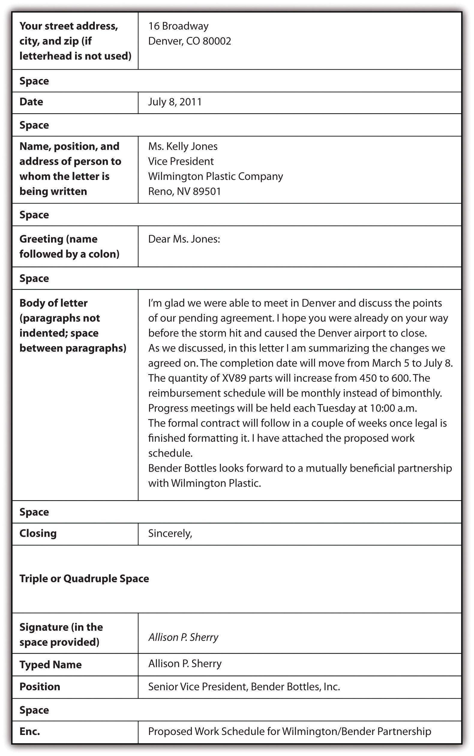 Business letter format example with attachment cheaphphosting Image collections