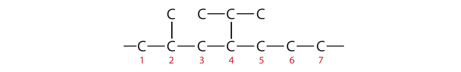 The Carbons of the parent (longest) chain are numbered. So, radical positions in Carbons 2 and 4 can be indicated.