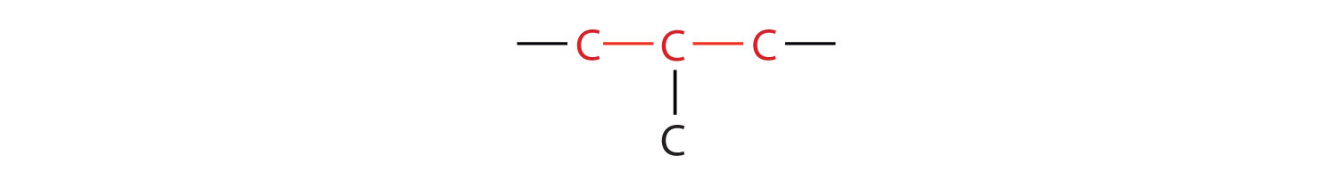 An alkane Carbon structure with 4 Carbons can also exist with three Carbons in the main chain (in red) and one branched Carbon.