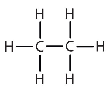Structural formula of ethane.
