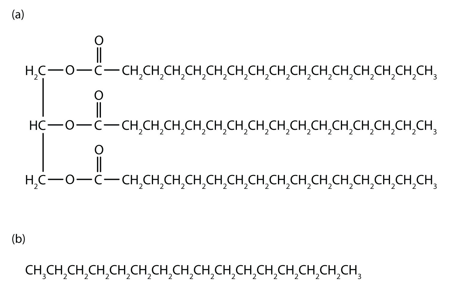 The long formula of the fat shows three long hydrocarbon chains. This structure is similar to long chain alkane family members.
