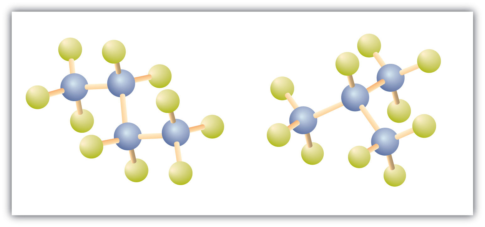 Three-dimensional structures of butane and isobutane.