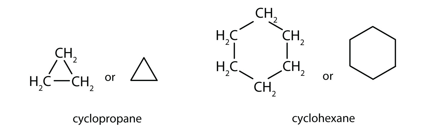 Condensed and line-angle formula of cyclopropane and cyclohexane.