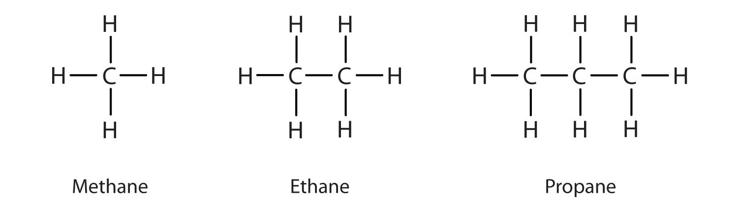 Structural formula of the simplest alkane family members Methane, Ethane and Propane.
