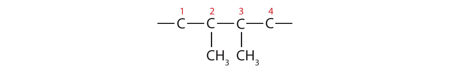 The Carbons of the parent (longest) chain are numbered. So, radical position in Carbons 2 and 3 can be indicated.