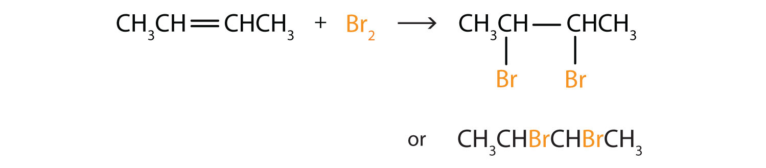The addition of Bromine to 2-butene produces 1,2-Dibromobutane.