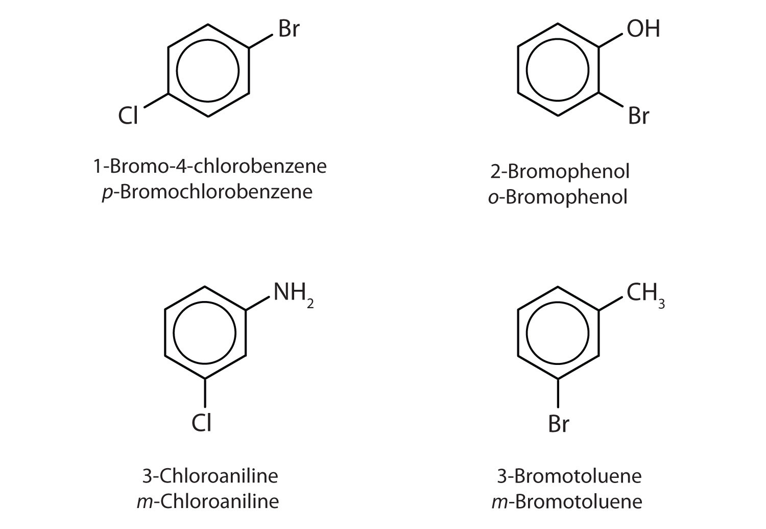 Aromatic compounds with substituents. The indicated names show the presence of the substituent.