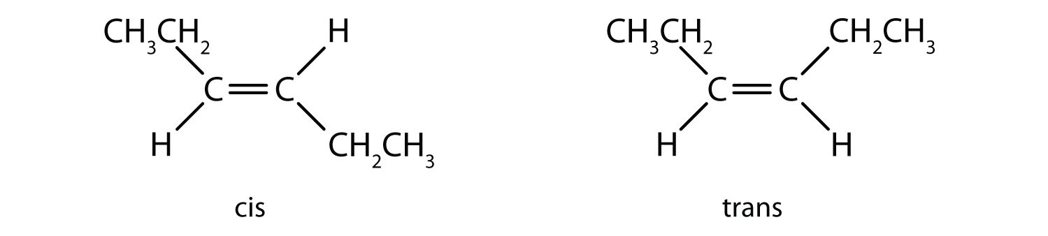Cis- and Trans- condensed formula of 3-hexene.