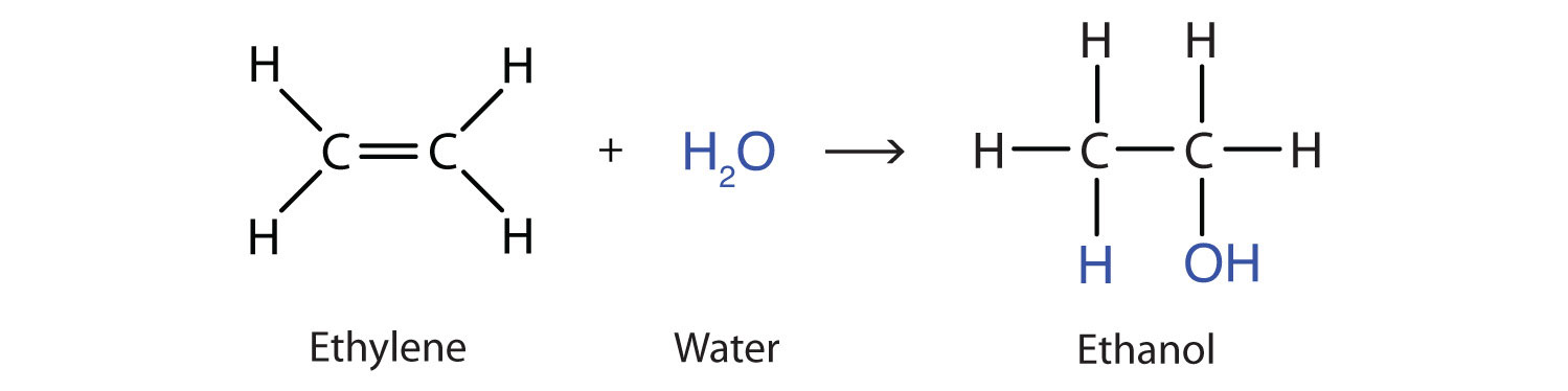 The addition of water to Ethene produces the corresponding alcohol Ethanol.
