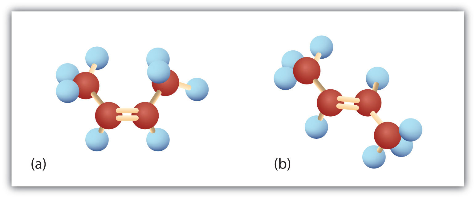 The Ball-and-Spring model of (a) Cis-2 Butene and (b) Trans-2Butene show spatial configuration of two isomers with different physical, chemical and physiological properties.