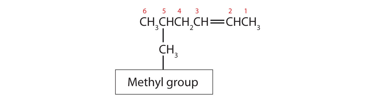 Condensed formula of 5-Methyl-2-hexene. The position of the double bond is indicated in the name. The longest chain is numbered from the Carbon nearer to double bound rather than the Carbon nearer to the radical methyl.