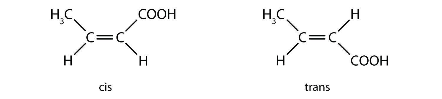 Cis- and Trans- condensed formula of 2-butenoic acid.