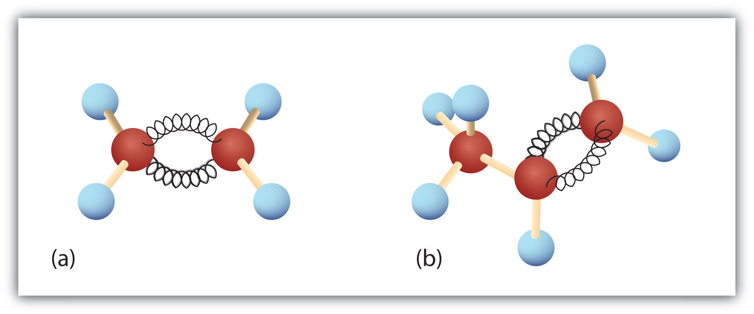 Three-dimensional diagram (ball-and-spring model) of (a) Ethene and (b) Methyl-ethene.