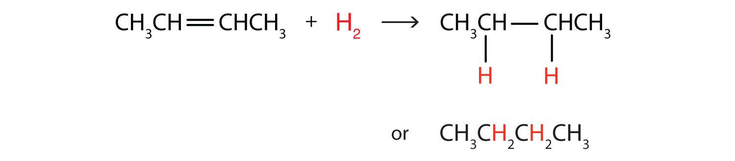 The reaction hydrogenation of 2-butene (addition reaction) produces butane (alkane).
