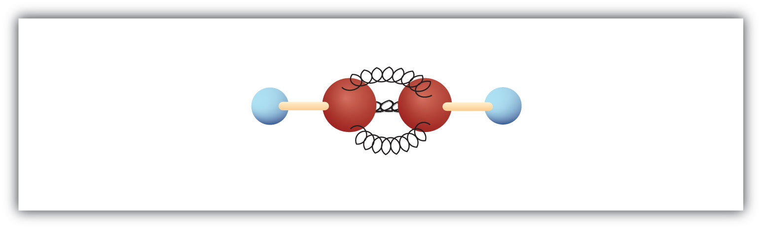 The figure represents Ball-and-Spring model of Acetylene (Ethyne).