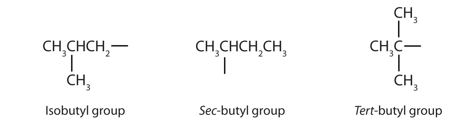 Examples of radicals indicating the type of Carbon (primary, secondary of tertiary) involved in the bond with the longest chain.