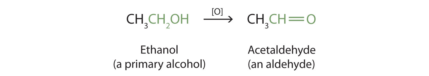 The oxidation reaction of primary alcohols produces the corresponding aldehyde.