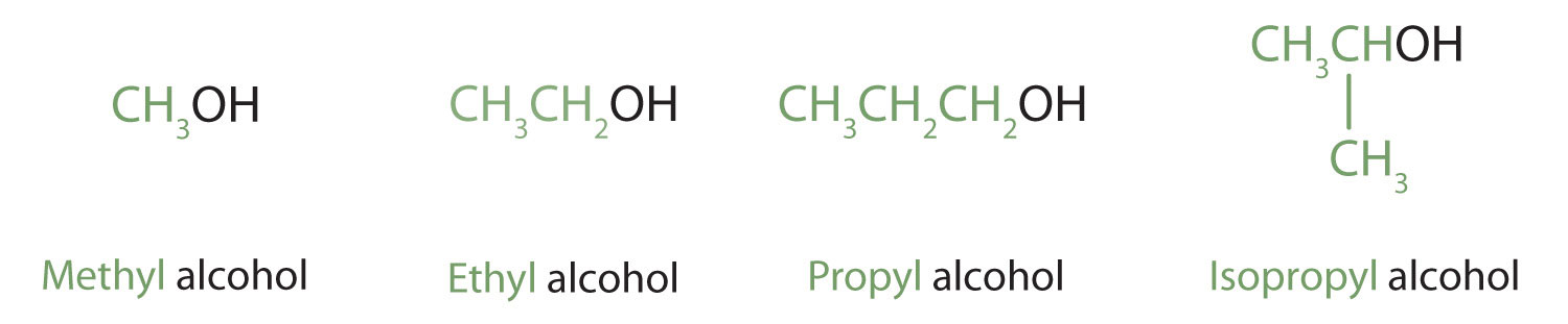 Common names used to name simplest alcohols Methanol, Ethanol, 1-propanol and 2-propanol respectively.