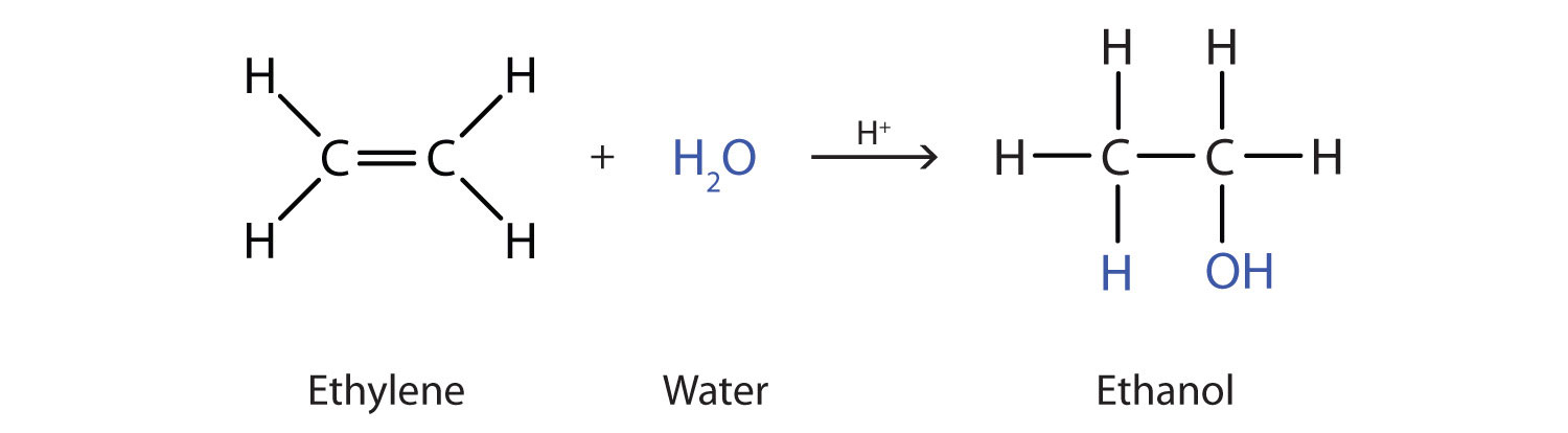 The addition reaction of water to Ethene (alkene) produces the corresponding alcohol Ethanol.