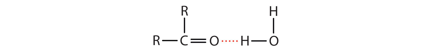 The more electronegative Oxygen in the Carbonyl group also is part of Hydrogen bonds with Hydrogen from surrounding water molecules.