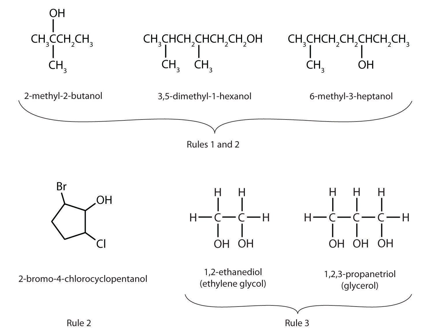 The names of these alcohols indicate the use of IUPAC naming rules.