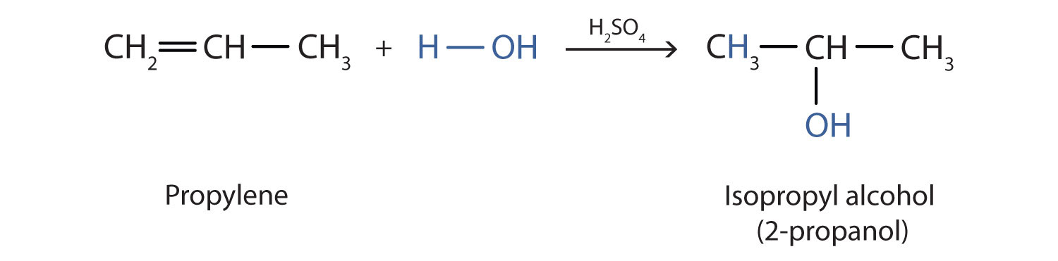 The addition reaction of water to propene (alkene) produces the corresponding secondary alcohol 2-propanol.