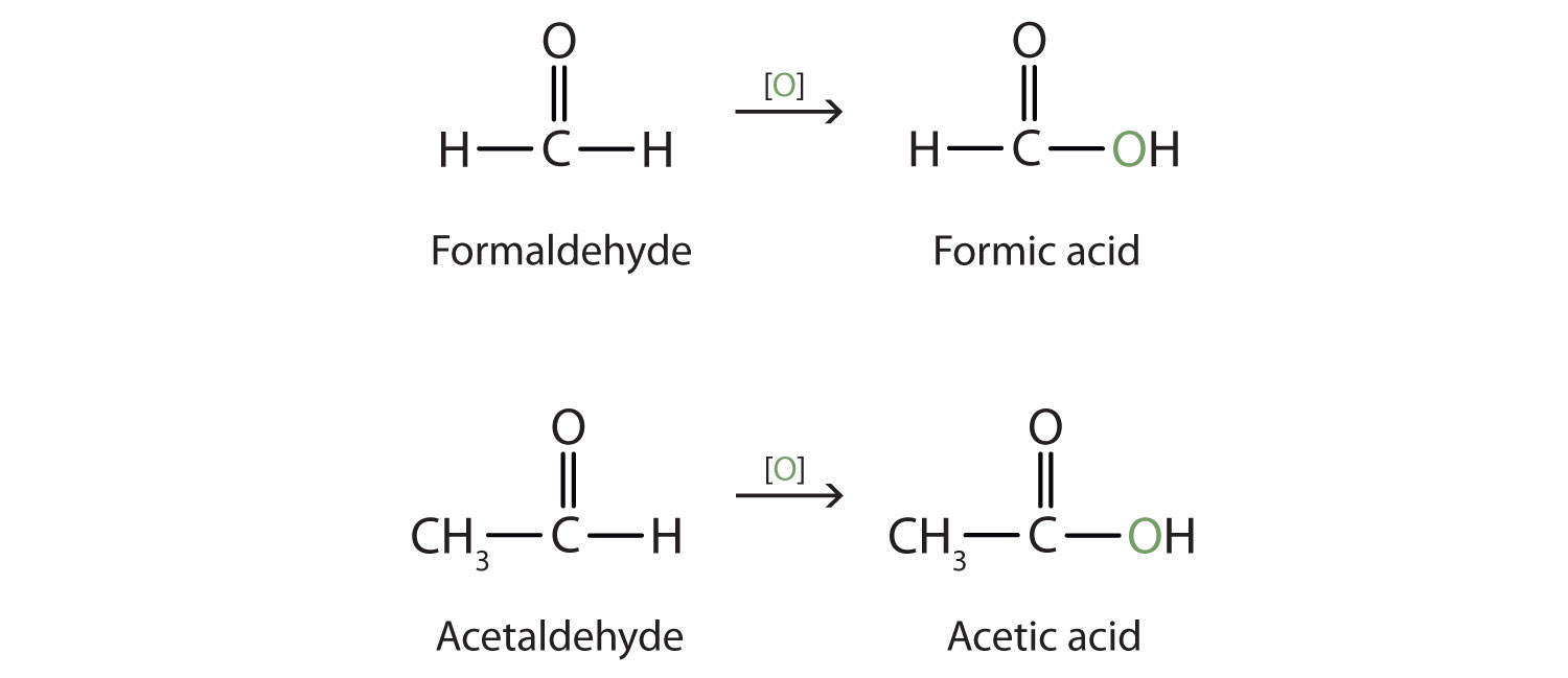 The oxidation of Carbonyl group in aldehydes produces the corresponding organic acid.