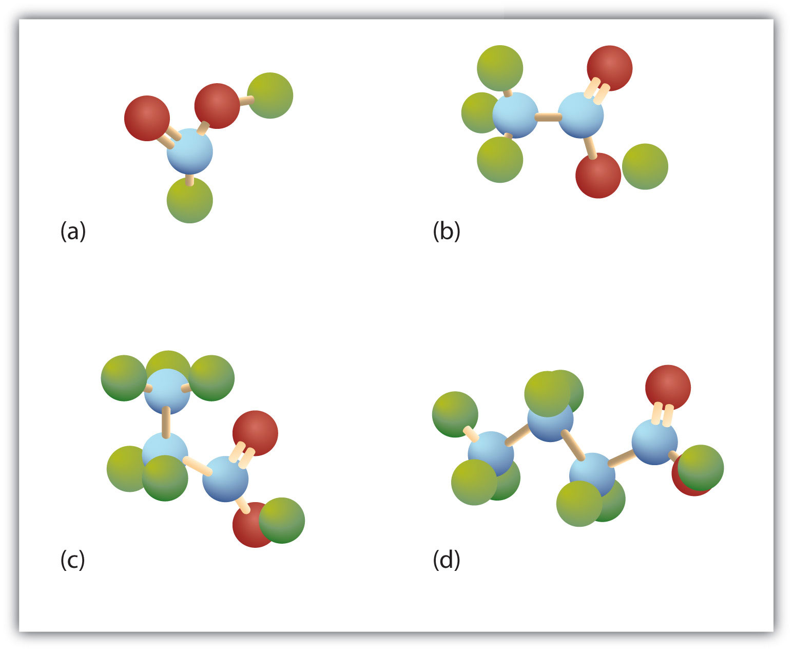 Ball-and-Stick models of simplest carbonic acids (a) Methanoic acid, (b) Ethanoic acid, (c) Propanoic acid and (d) Butanoic acid.