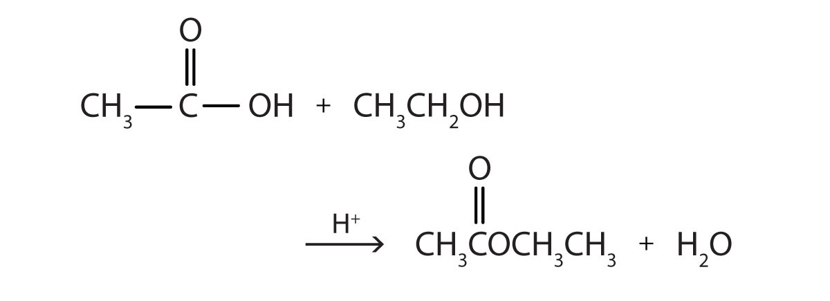 The reaction of acetic acid and ethanol produces the corresponding ester Ethyl acetate and water.