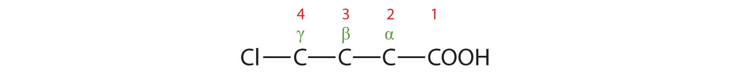 Condensed formula of 4-Chloro butanoic acid. Numbers are used to indicate the position of substituents.