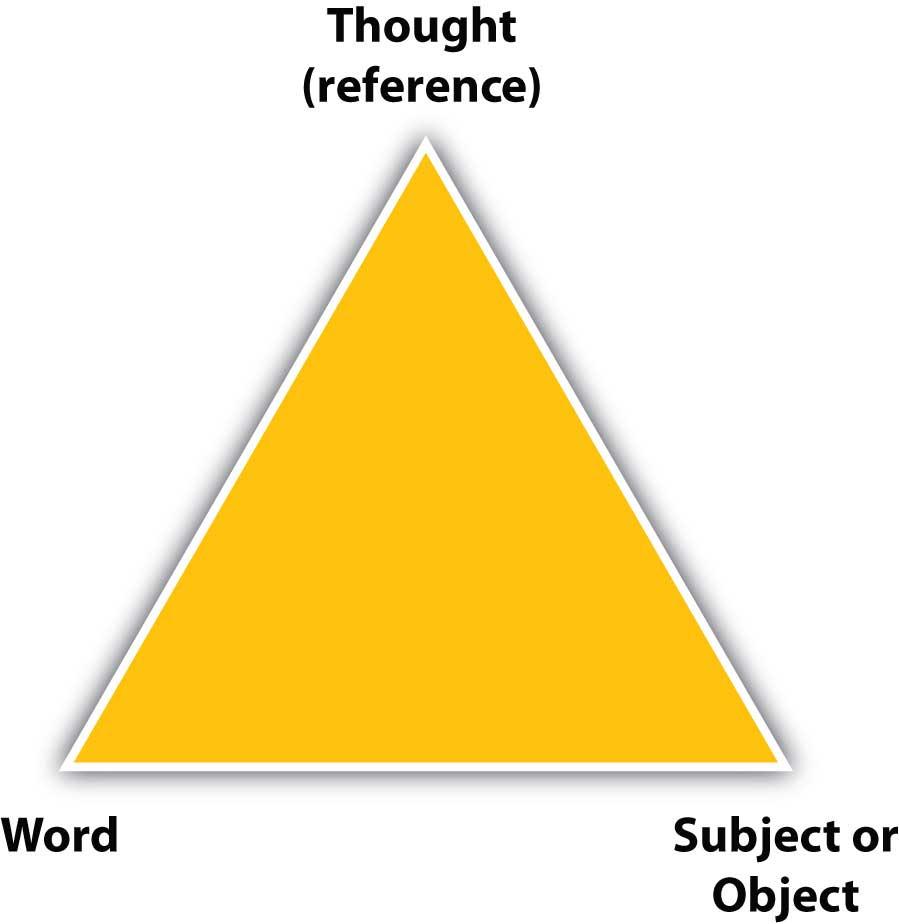 What is language key takeaway buycottarizona Images