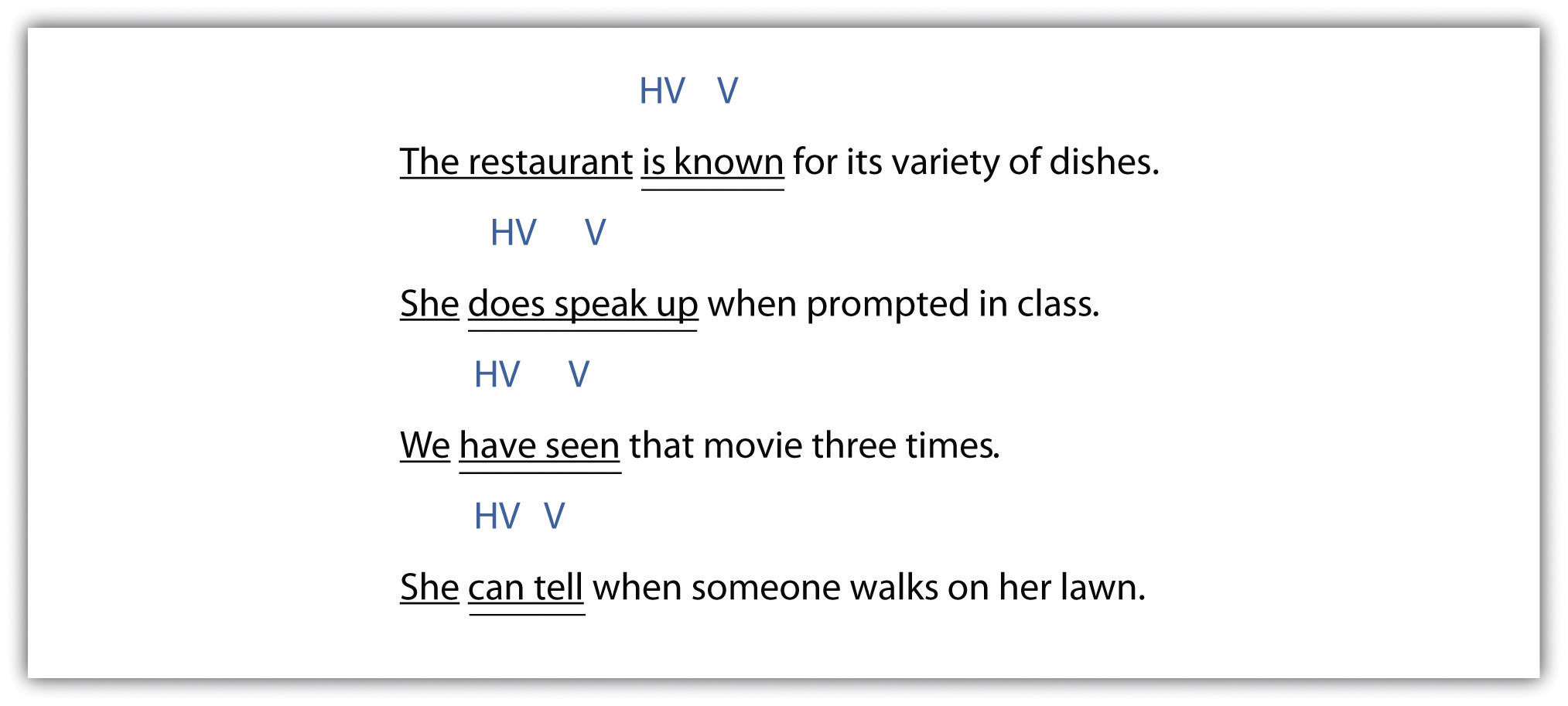 Worksheets Example Of Verbs In Sentence sentence writing tip