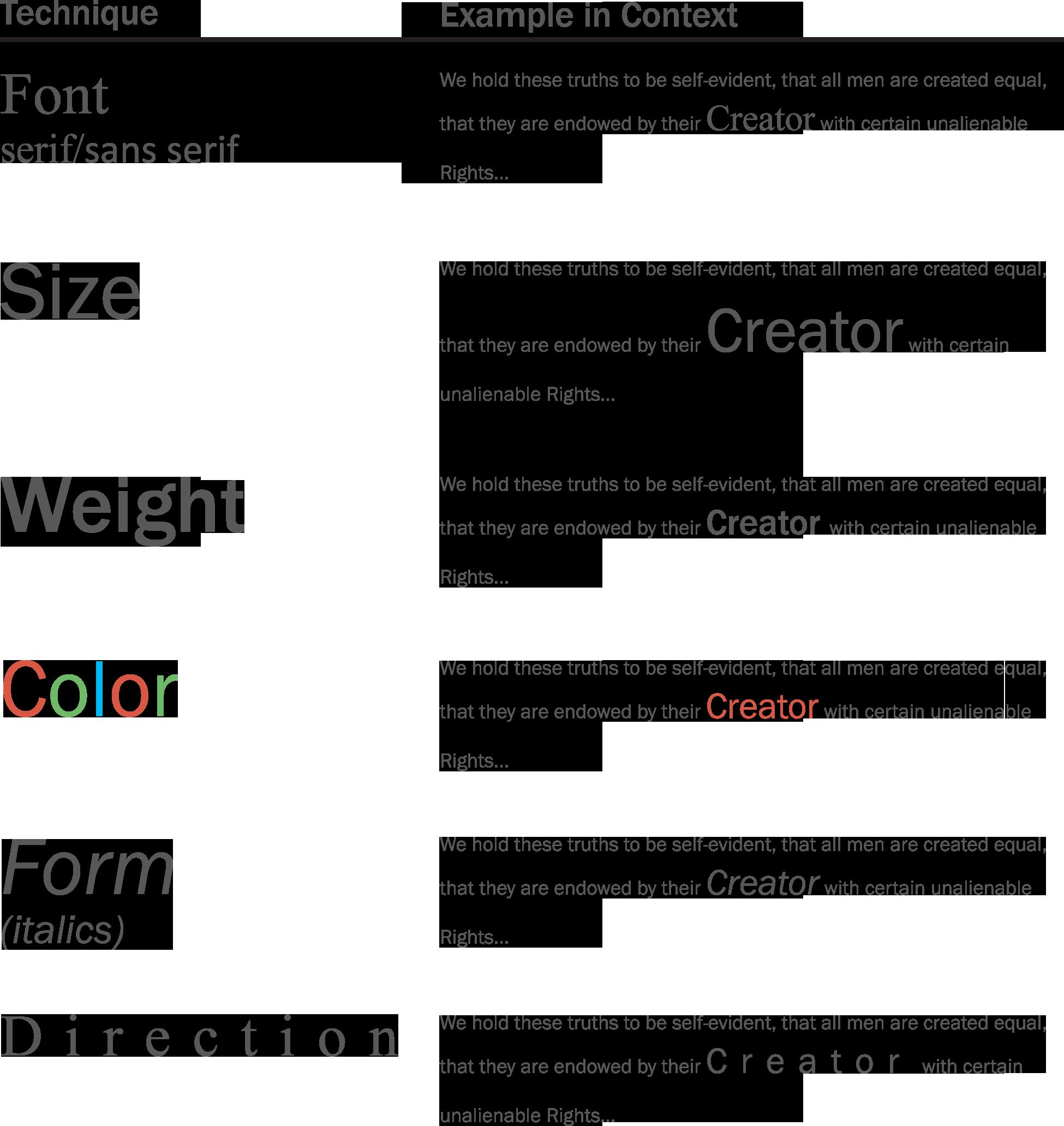 C R A P  Principles of Graphic Design