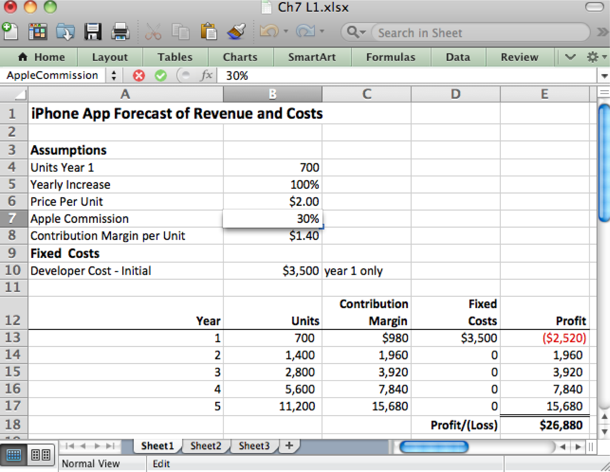 startup expenses and capitalization spreadsheet