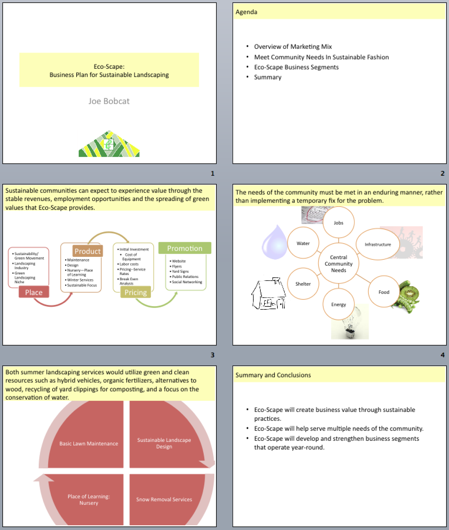 designing presentations, Presentation templates