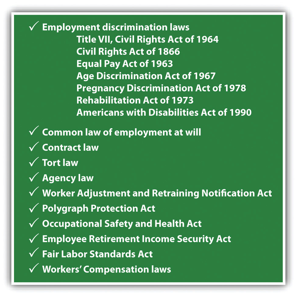 federal employment discrimination laws