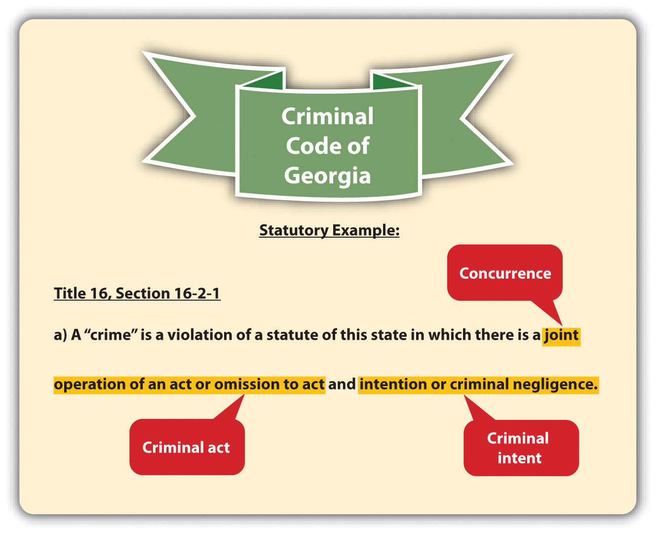 3 parts of criminal justice system essay