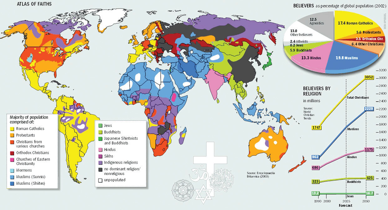 Map Anatomy - World religion interactive map