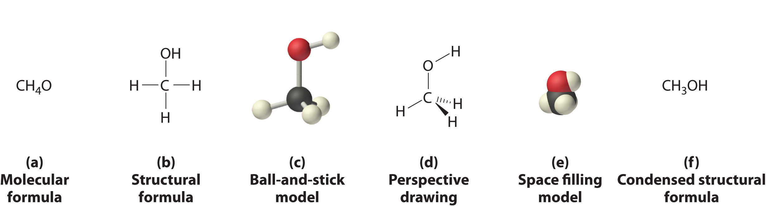 Molecules ions and chemical formulas buycottarizona Choice Image