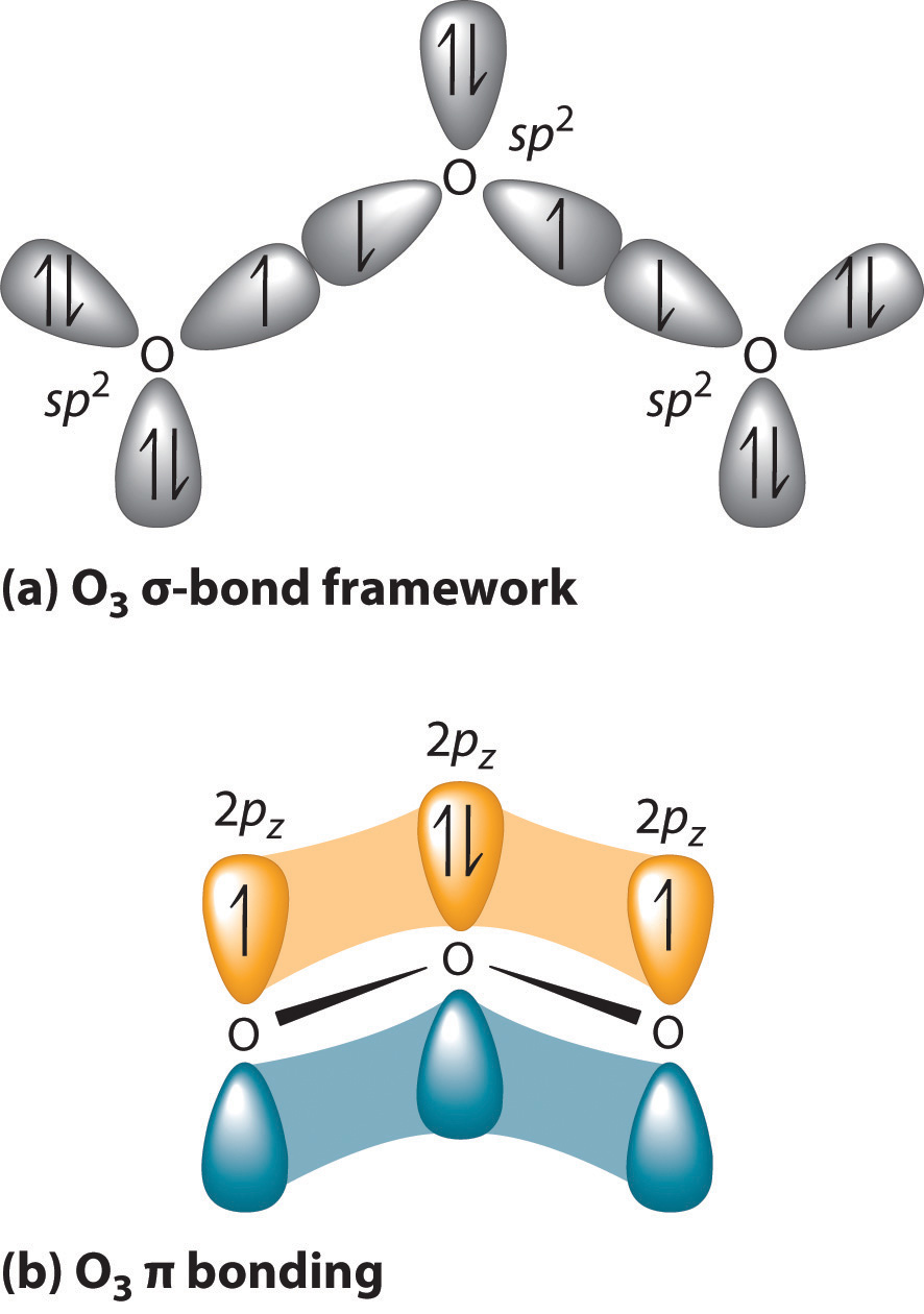 Polyatomic Systems With Multiple Bonds