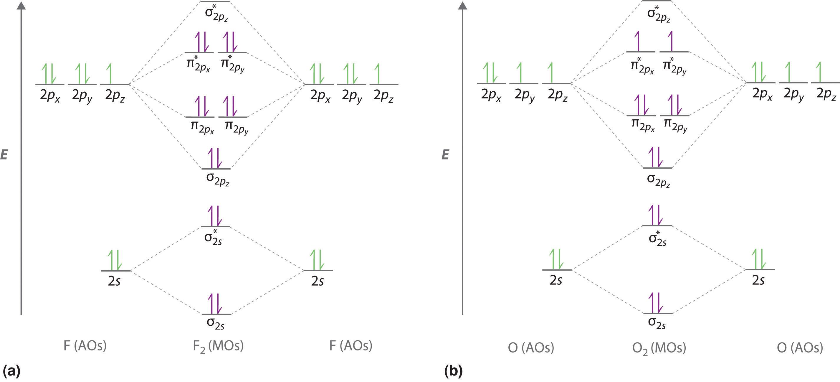 Can Linear Molecules Be Polar Defcbfbaac