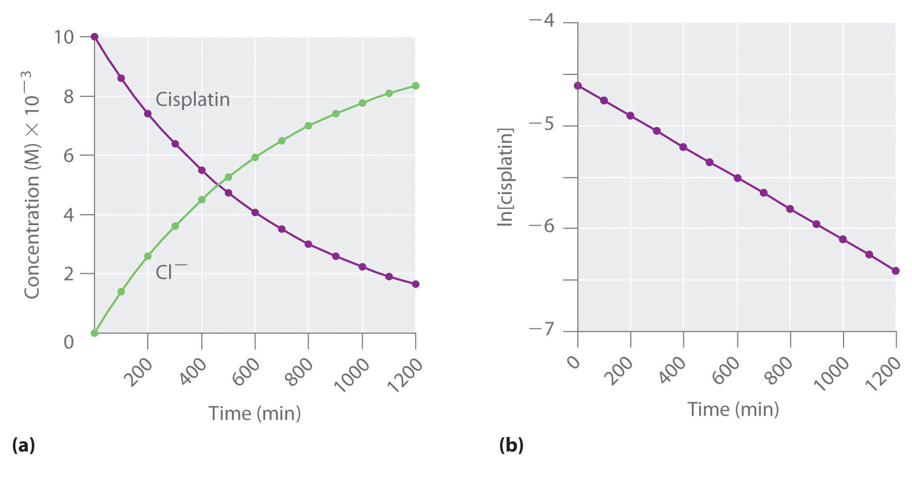 an experiment to determine the process of the synthesis of aspirin and law of conservation of mass This process yields aspirin and and thromboxane synthesis aspirin acts as an acetylating agent where an human subject research and us federal law.