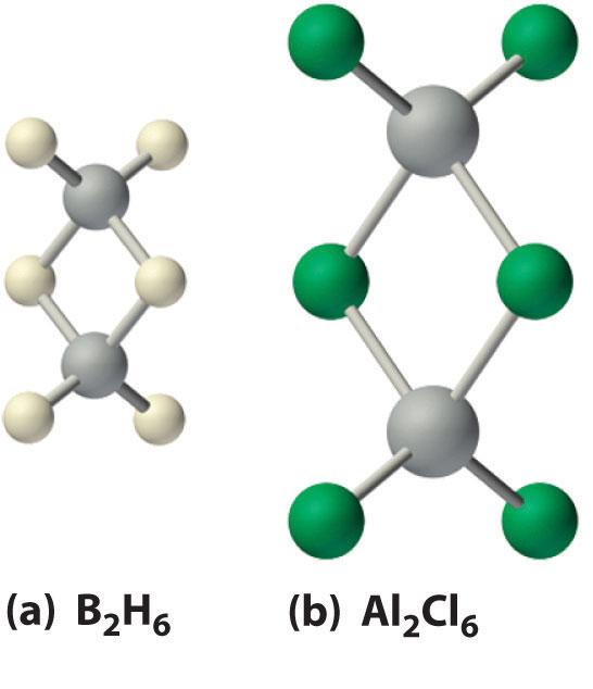 the p block elements