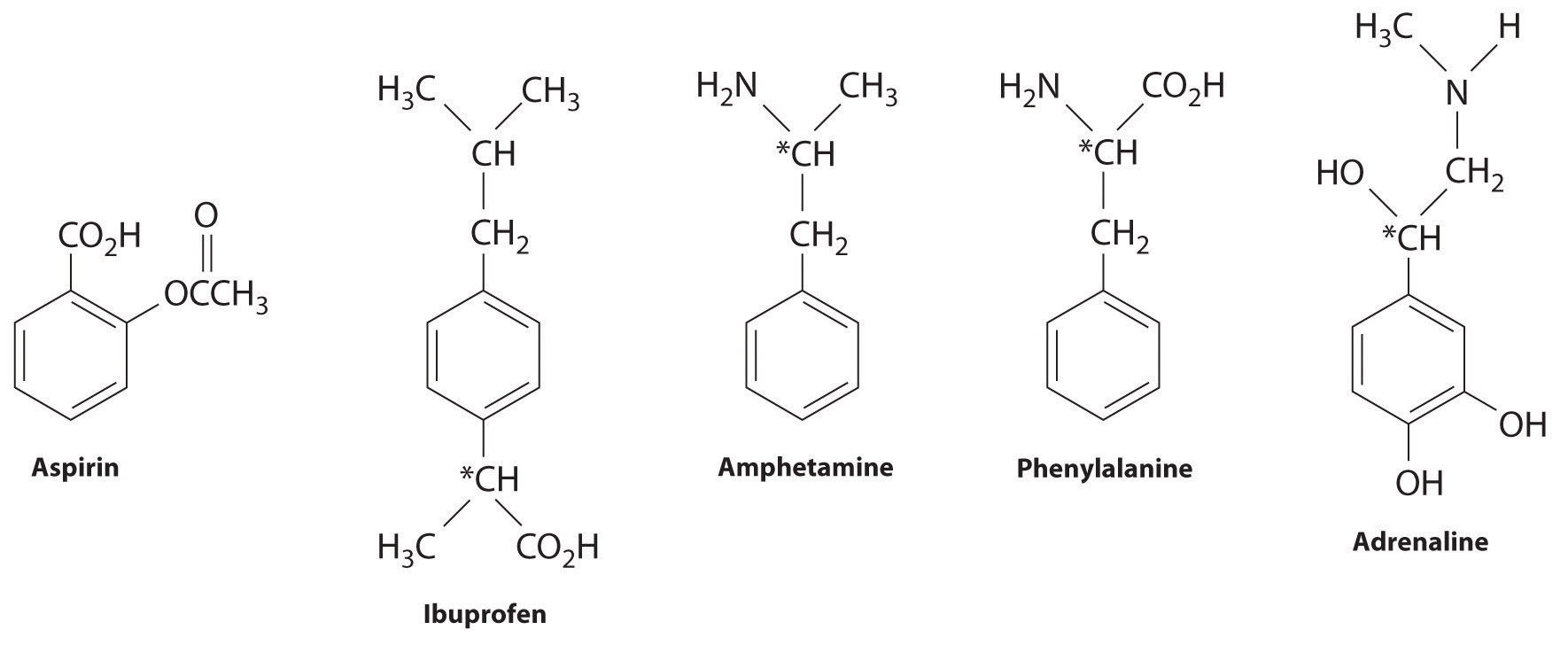 Common Classes Of Organic Compounds