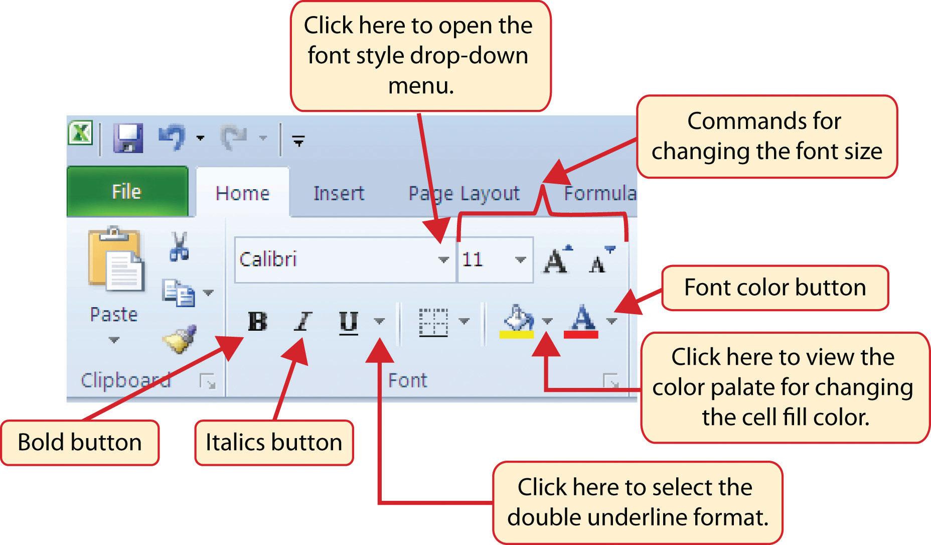 Formatting and Data Analysis – Data Analysis Format