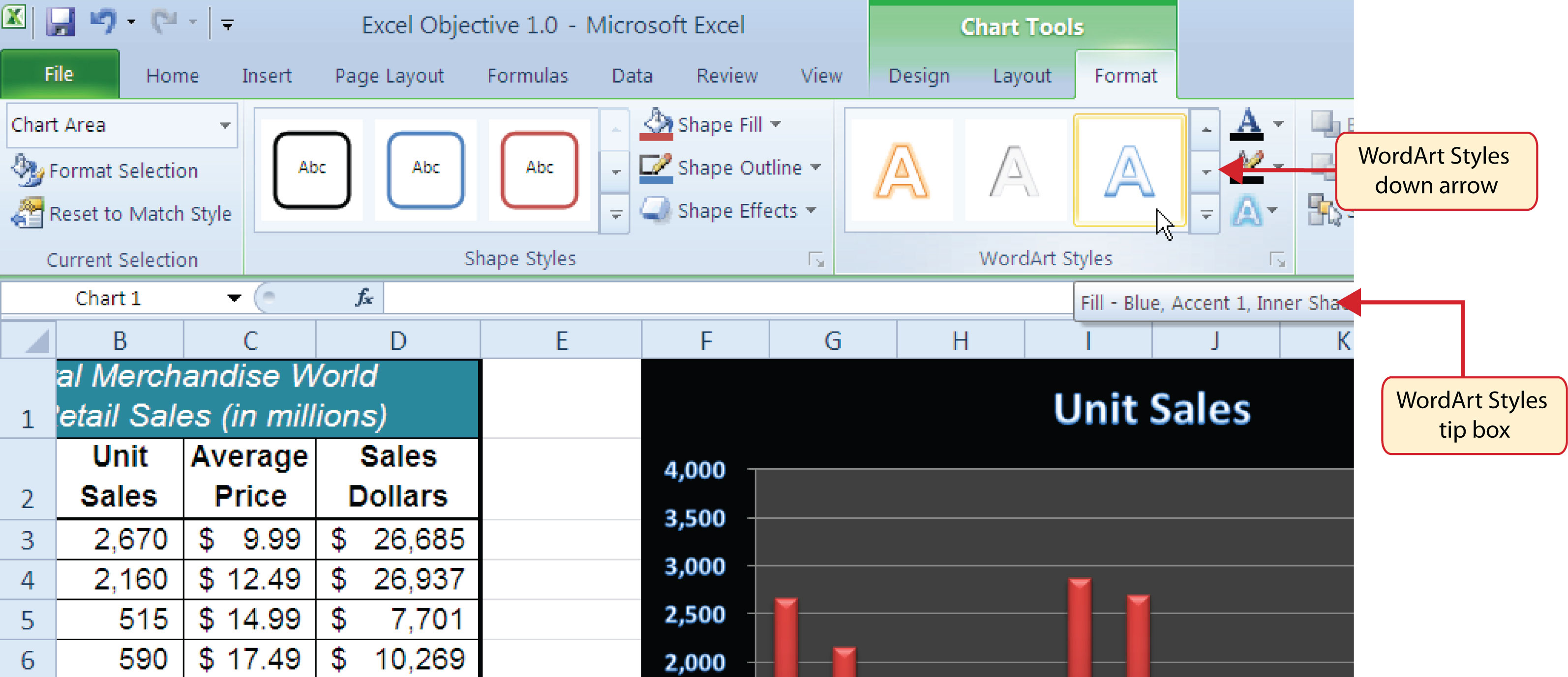 Formatting and Data Analysis