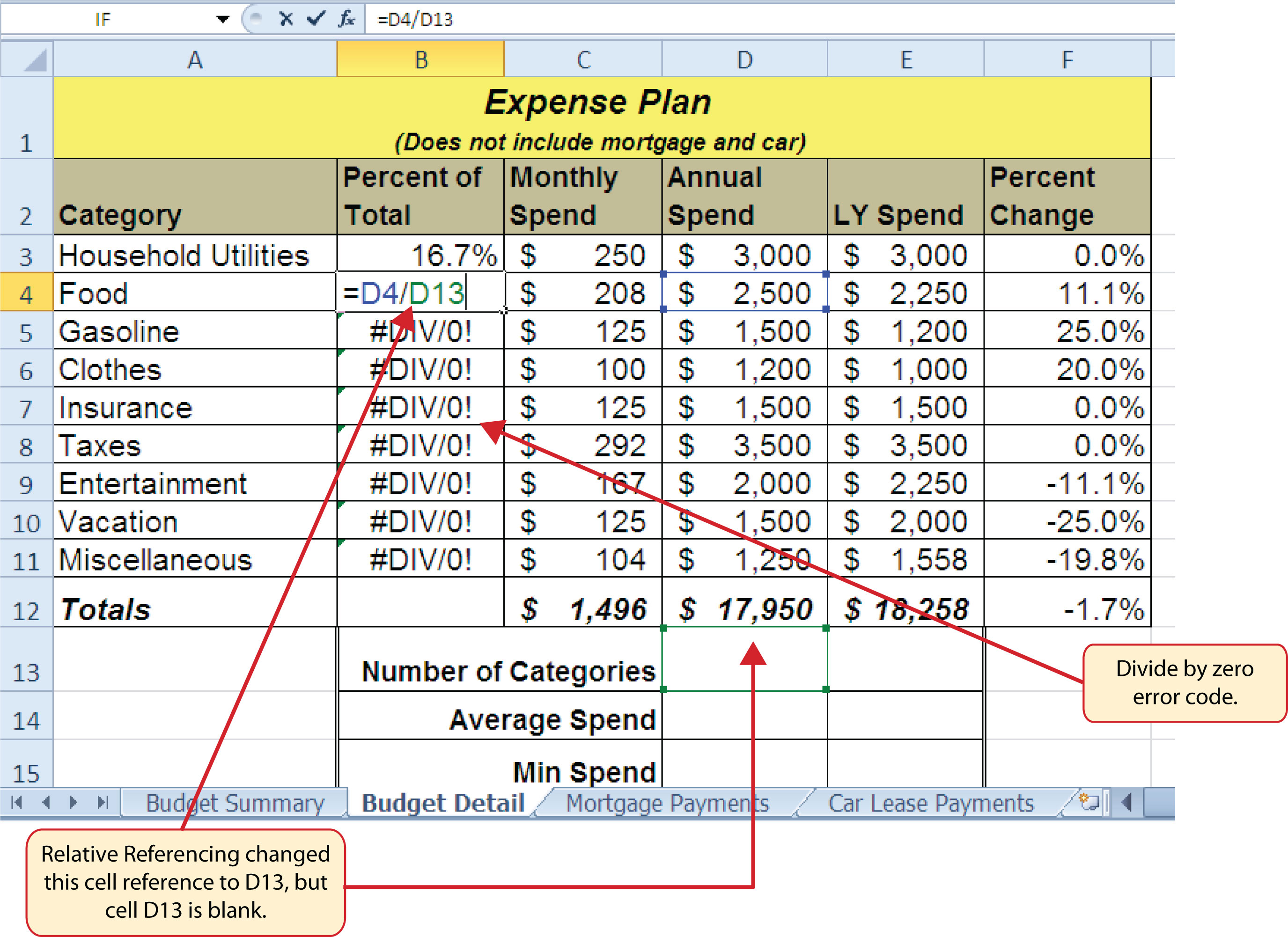How to make an excel formula absolute - Absolute References Calculating Percent Of Totals