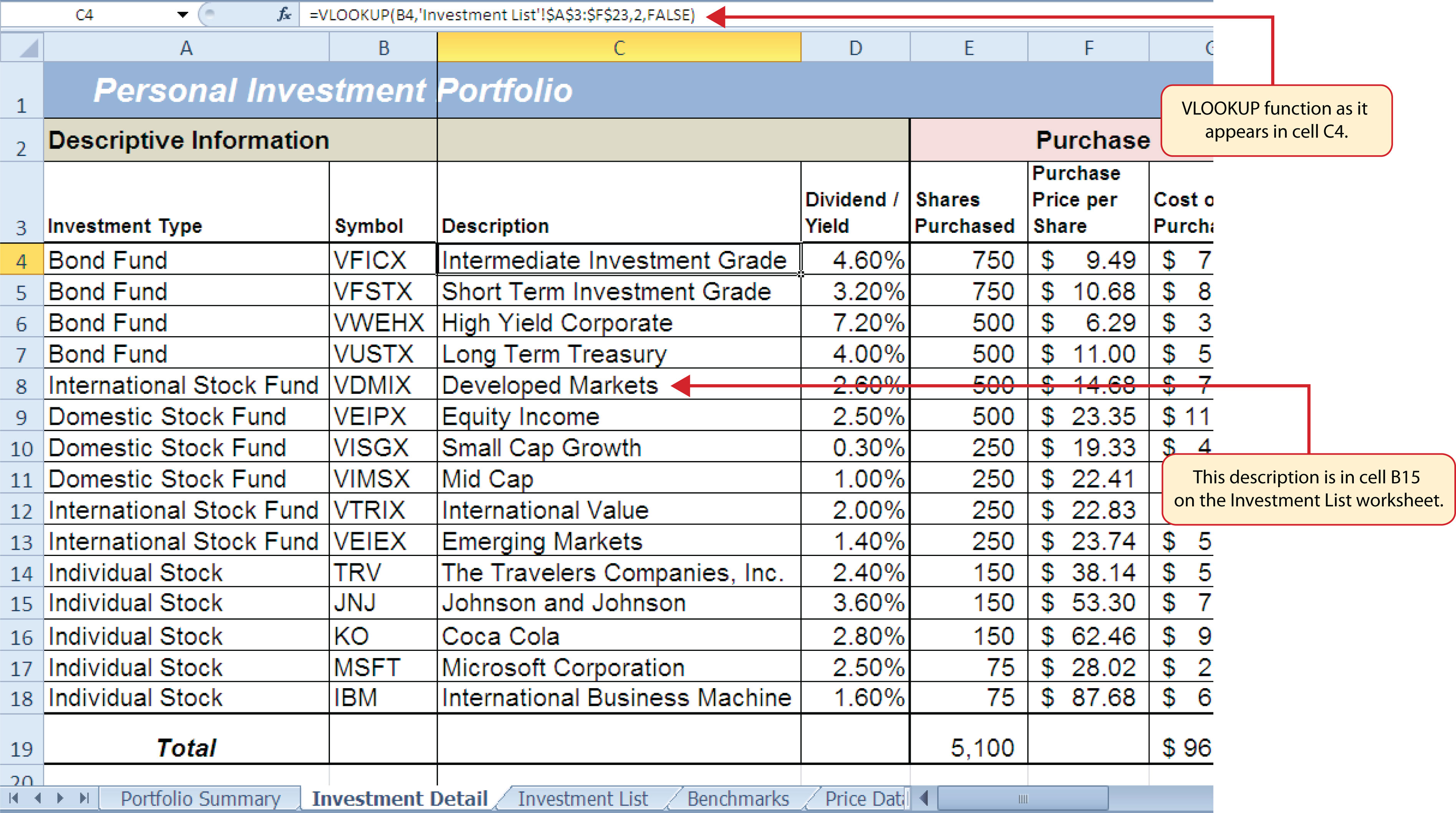 worksheet Excel Worksheet Function lookup functions figure 3 44 results of the vlookup function in investment detail worksheet