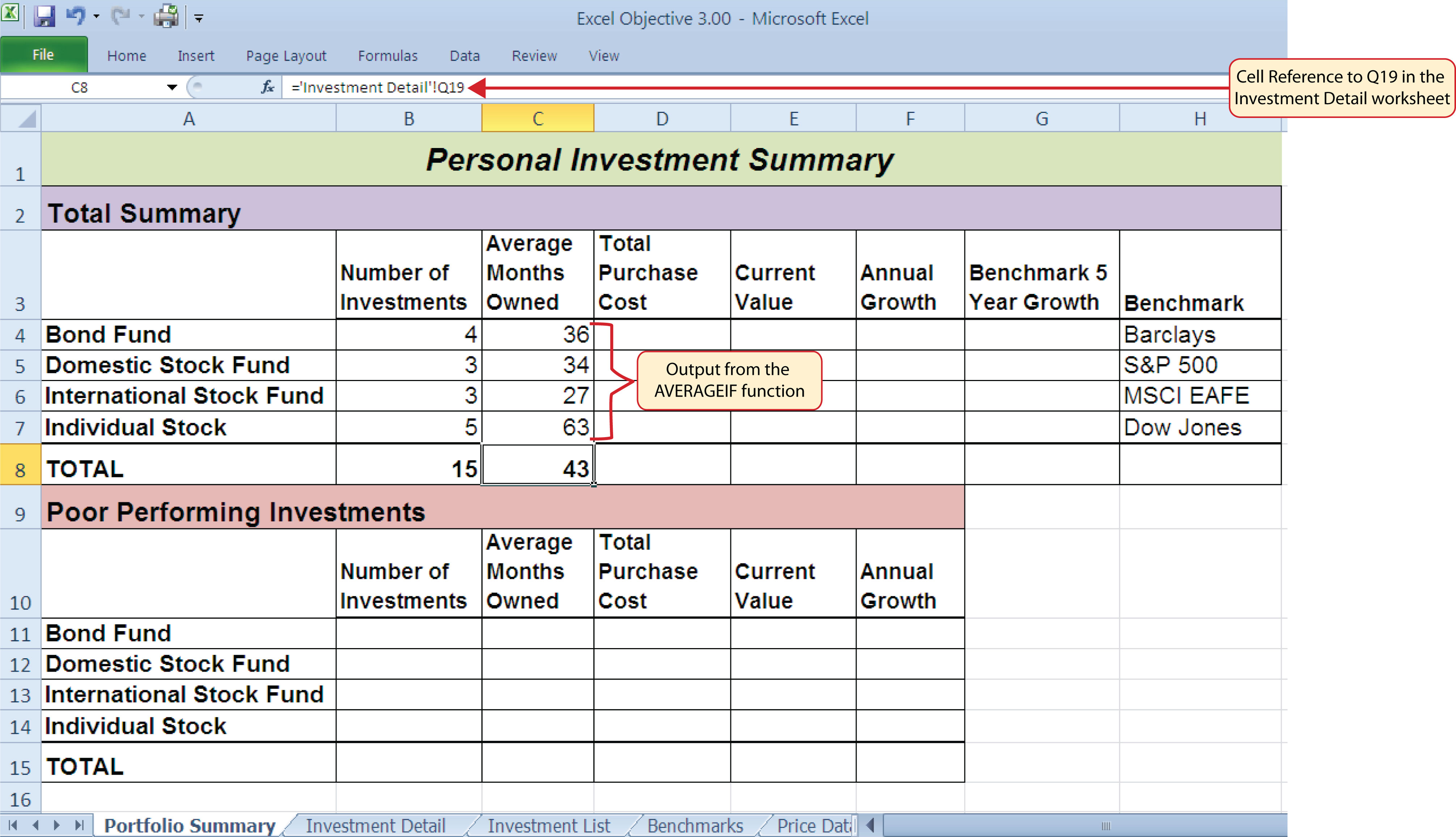 worksheet Five Number Summary Worksheet logical and lookup functions figure 3 29 averageif function output on the portfolio summary worksheet