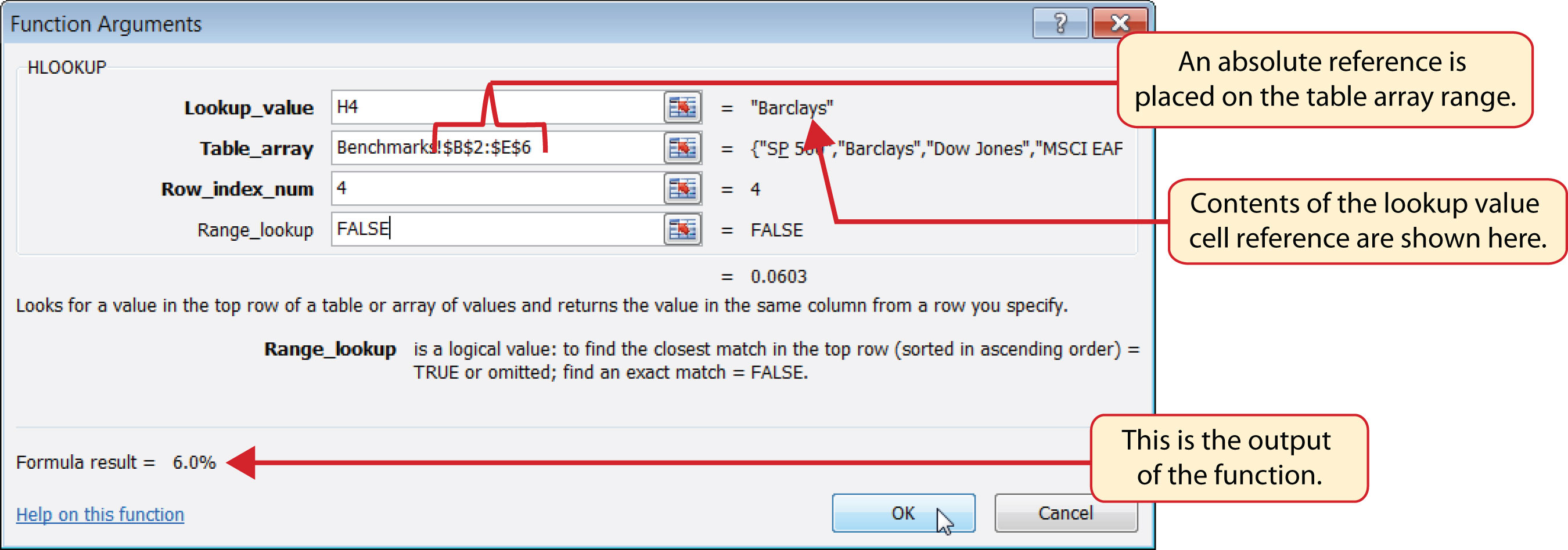 Figure 346pleted Function Arguments Dialog Box For The Hlookup Function